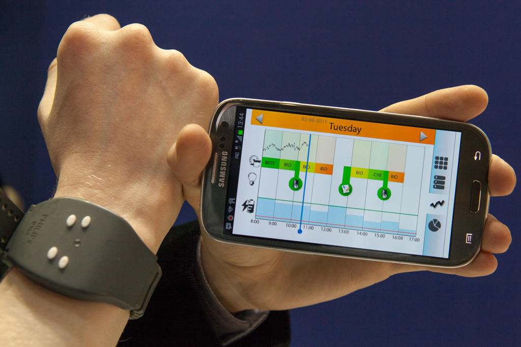 Eit Ict Labs Present New Technology To Recognise Stress At
